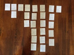 Initial efforts to organize my dissertation chapter on Audre Lorde's pedagogy